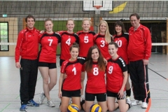 tvstaufen-volleyball-damen